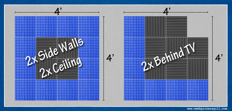 The blue and grey acoustic tile layouts for the panels I designed.